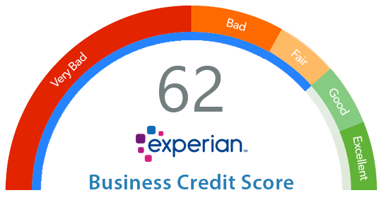 Experian Business Credit Score Graph